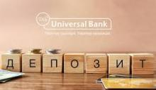 Ставки депозитов в банках Украины сегодня
